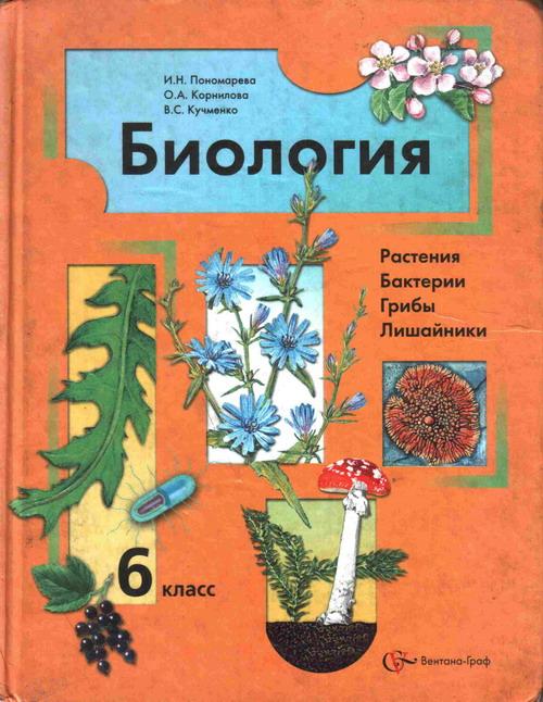 Материалы собраны по главам учебника